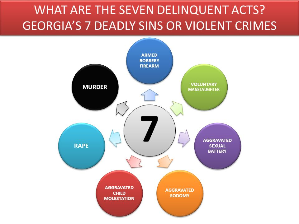 7 WHAT ARE THE SEVEN DELINQUENT ACTS