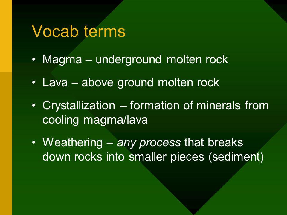 Vocab terms Magma – underground molten rock