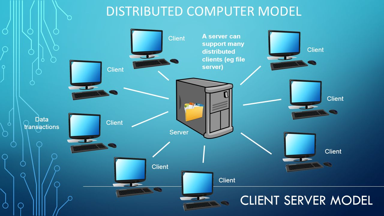 How Computer S Are Linked Together Ppt Video Online