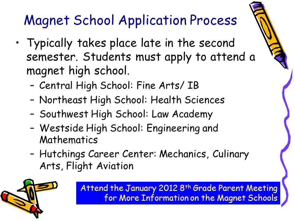 Magnet School Application Process