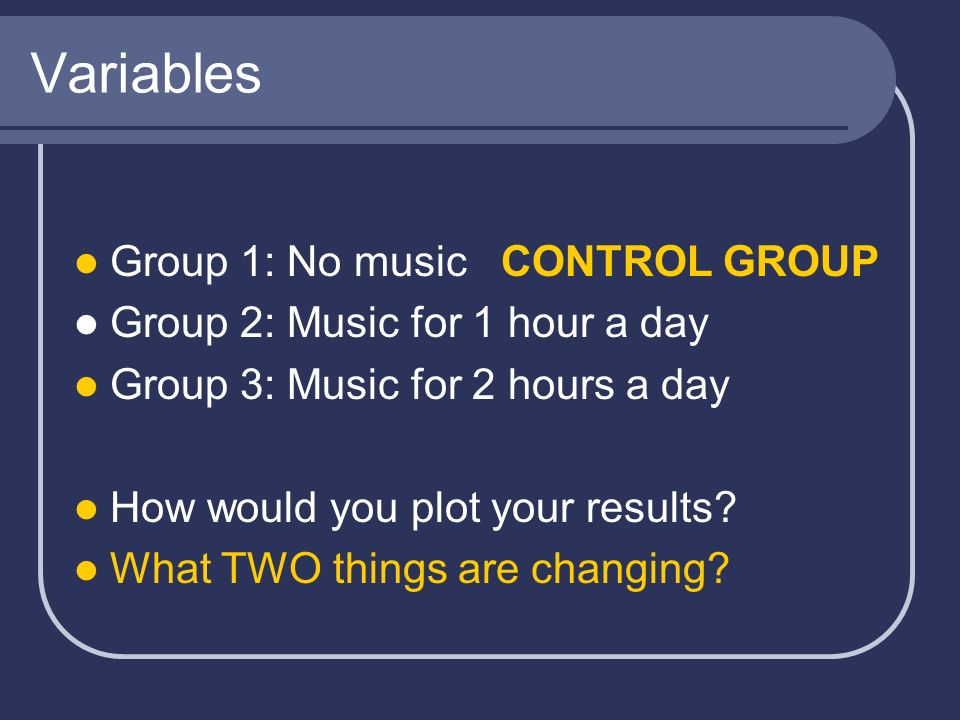 Variables Group 1: No music CONTROL GROUP