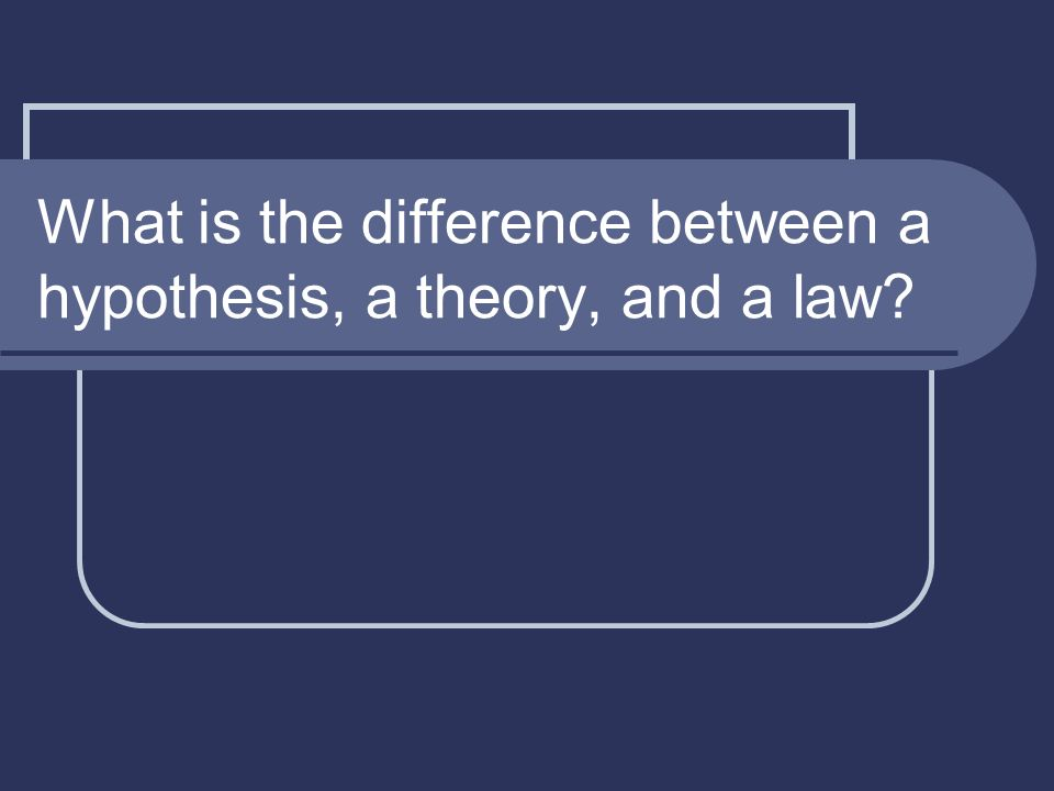 What is the difference between a hypothesis, a theory, and a law