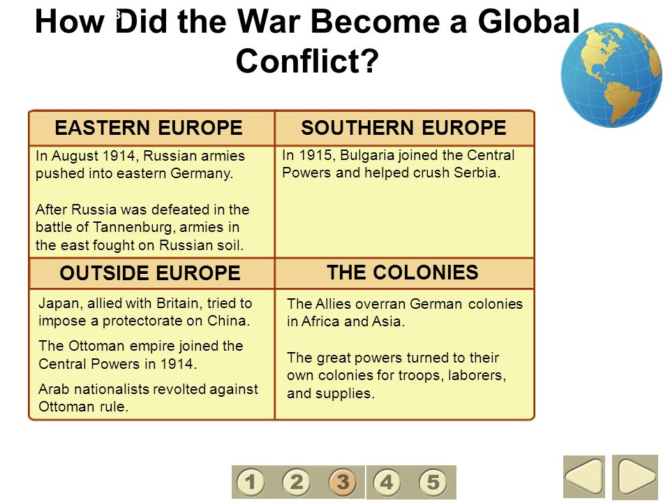 How Did the War Become a Global Conflict