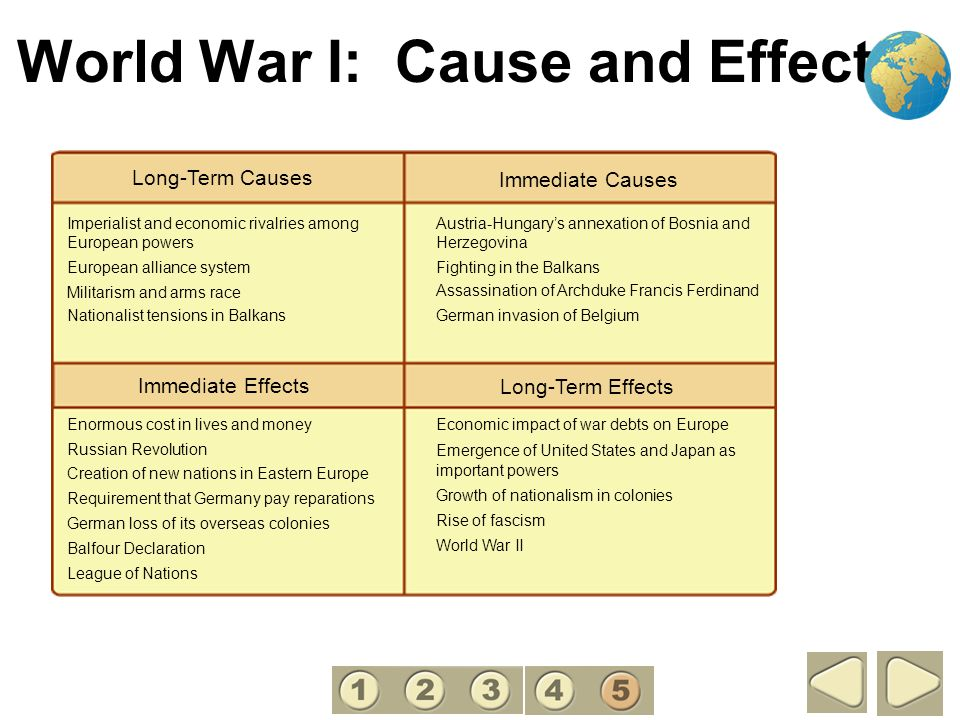 World War I: Cause and Effect