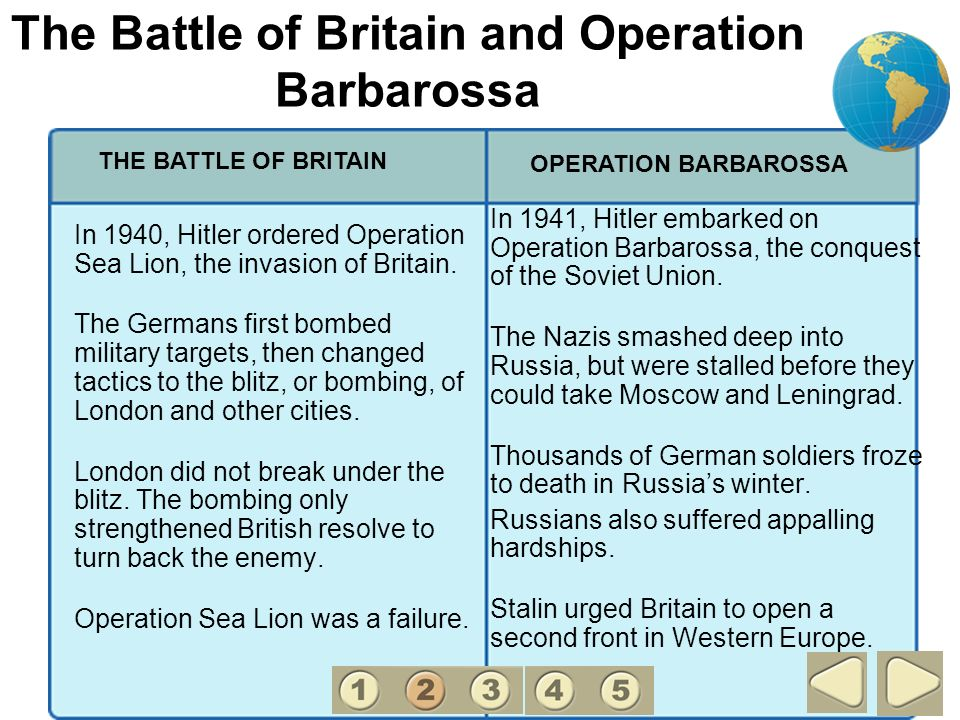 The Battle of Britain and Operation Barbarossa