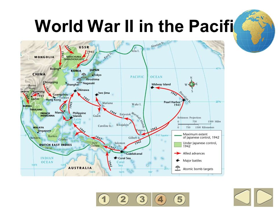 World War II in the Pacific