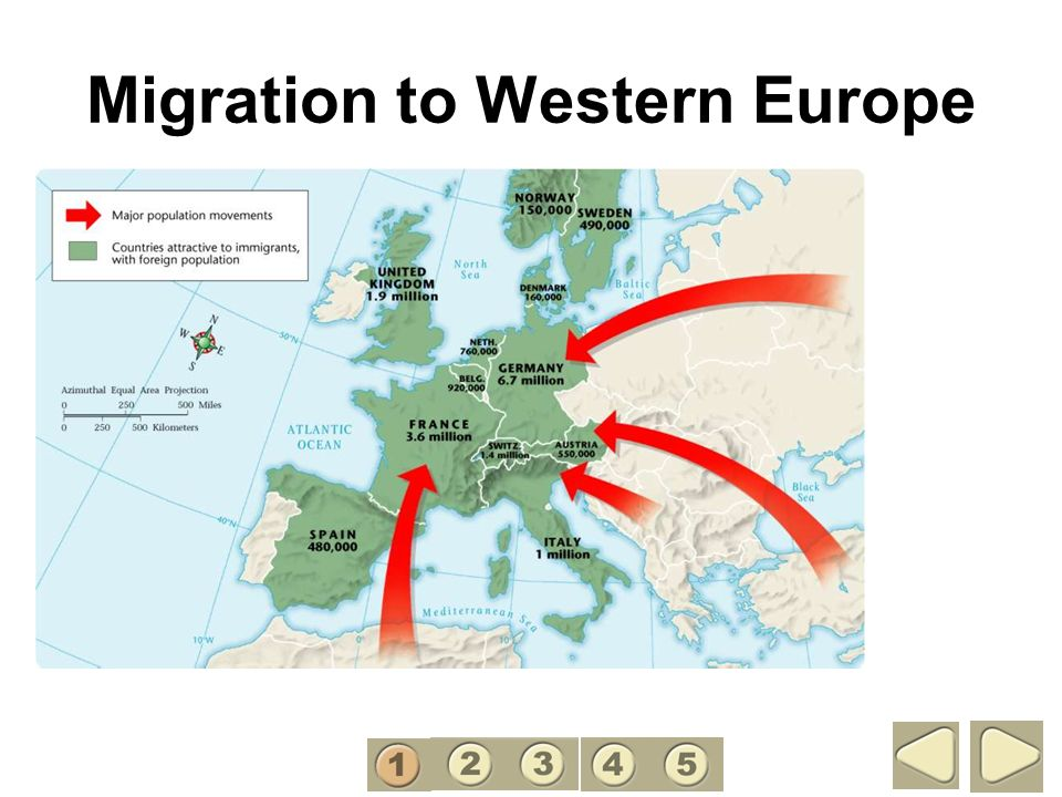 Migration to Western Europe