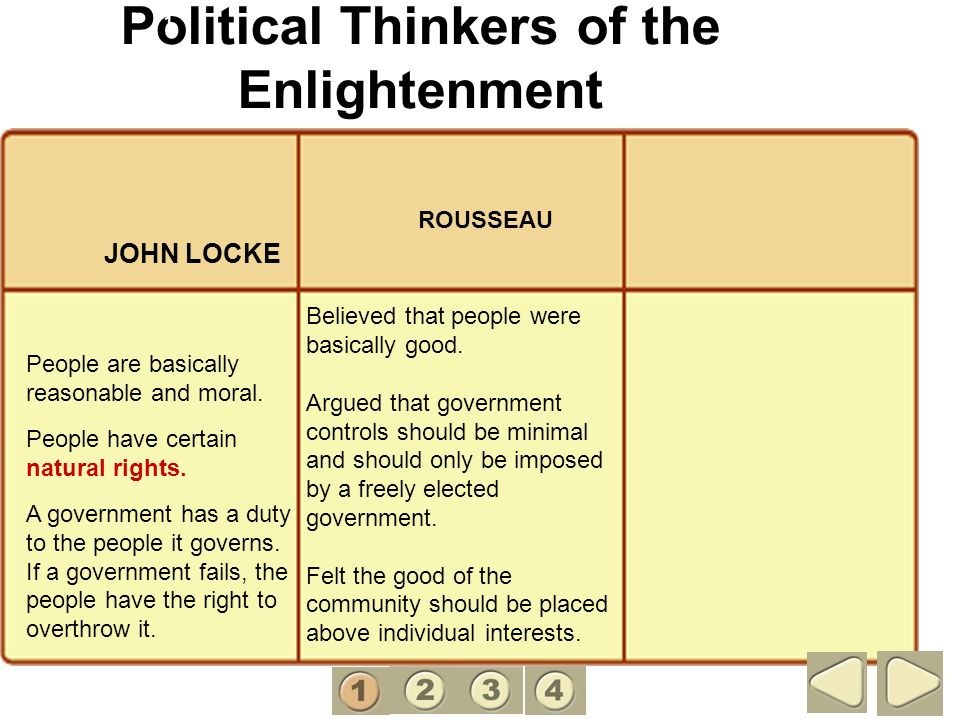 Political Thinkers of the Enlightenment