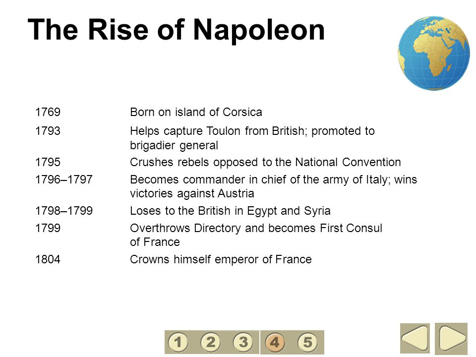 The Rise of Napoleon 1769 Born on island of Corsica