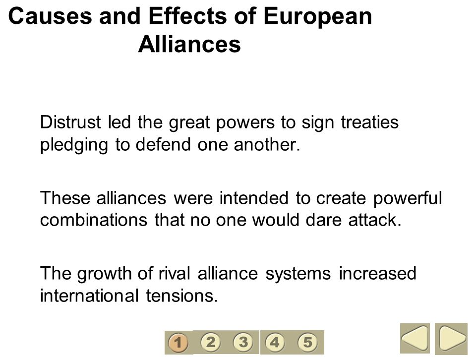 Causes and Effects of European Alliances