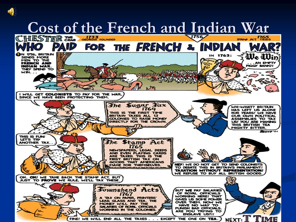 Cost of the French and Indian War