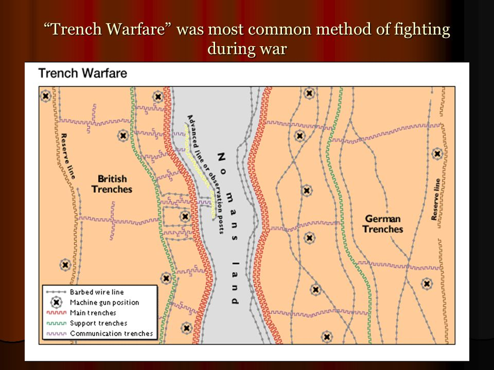 Trench Warfare was most common method of fighting during war