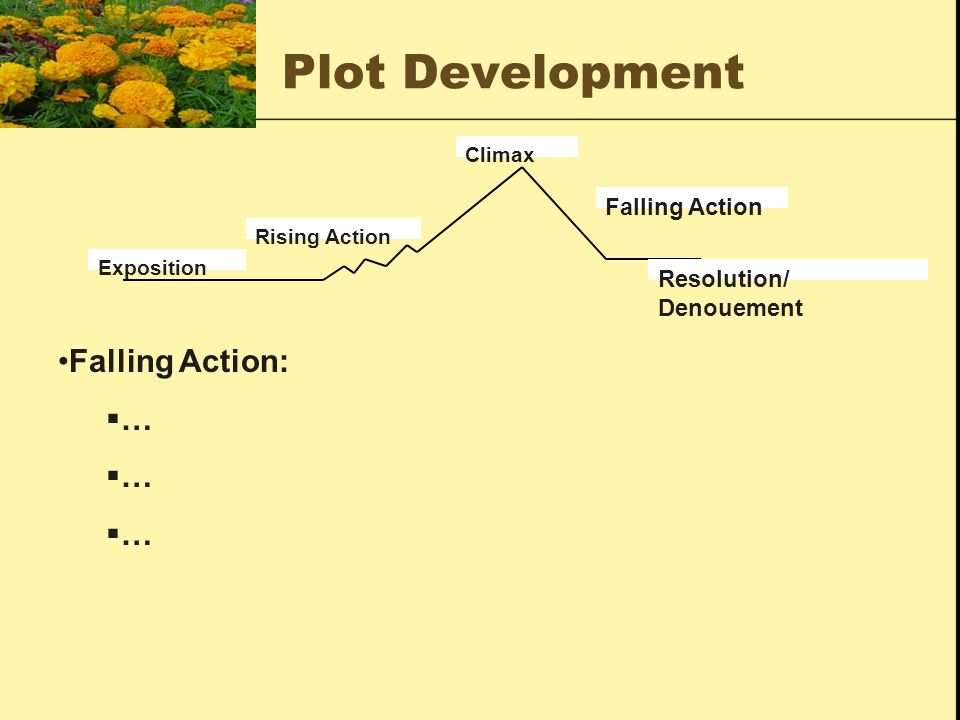 Plot Development Falling Action: … Falling Action Resolution/