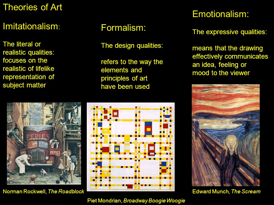 Theories of Art Emotionalism: Imitationalism: Formalism: