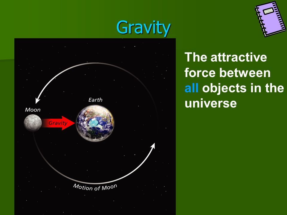 Gravity The attractive force between all objects in the universe