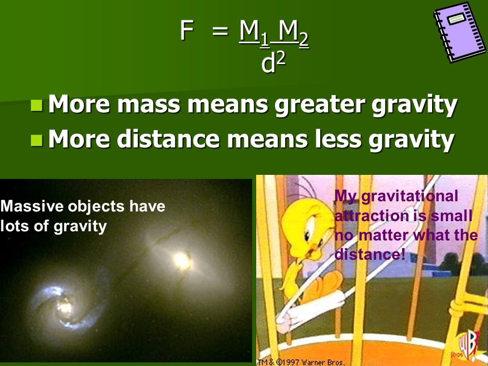 F = M1 M2 d2 More mass means greater gravity