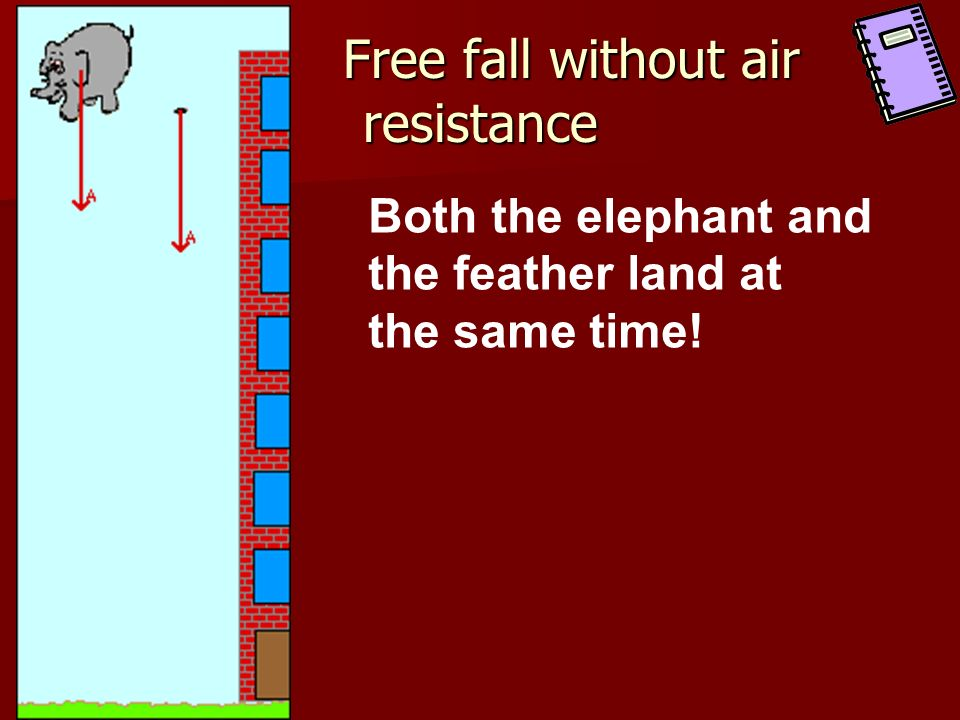 Free fall without air resistance