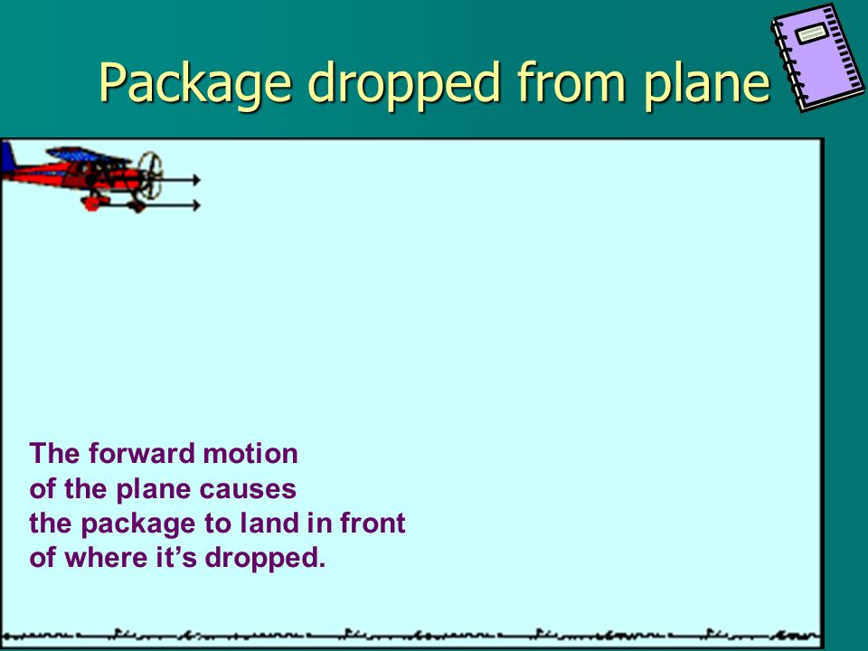 Package dropped from plane