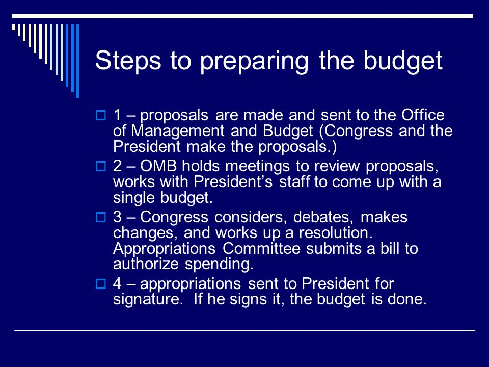 Steps to preparing the budget