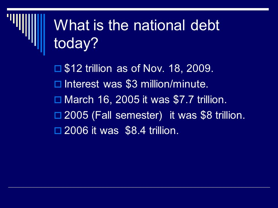 What is the national debt today