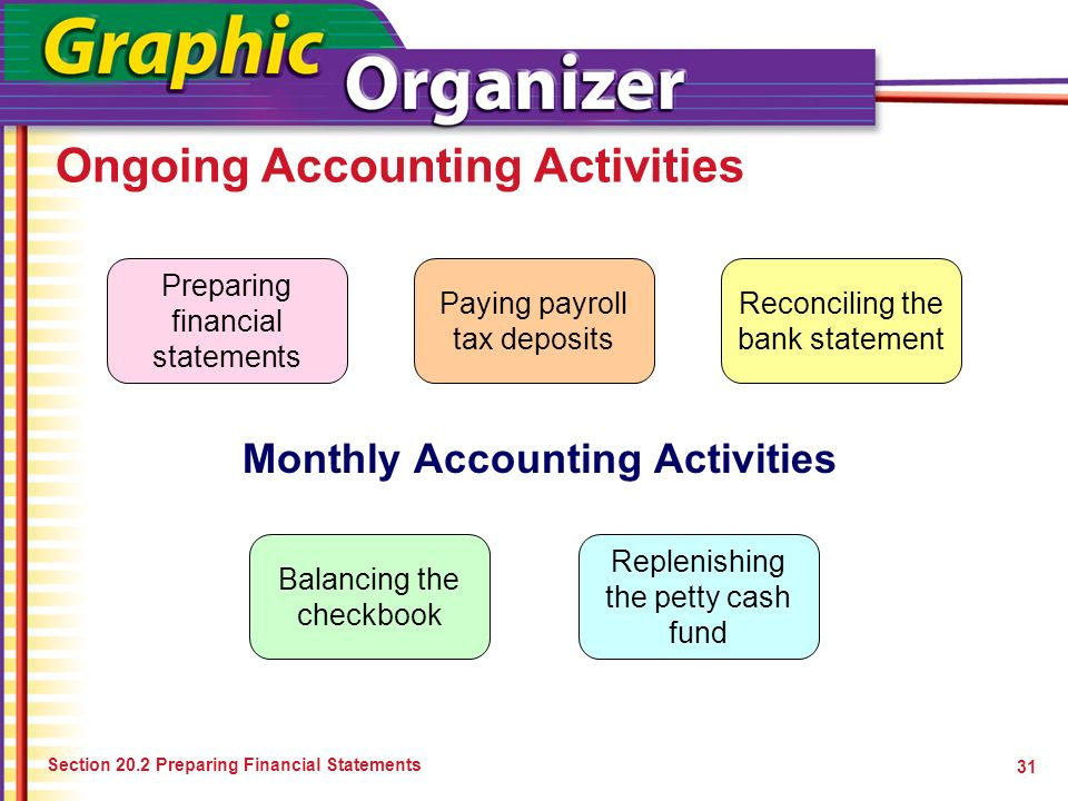 Monthly Accounting Activities