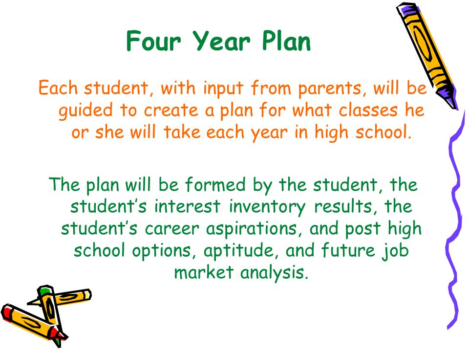Four Year Plan Each student, with input from parents, will be guided to create a plan for what classes he or she will take each year in high school.