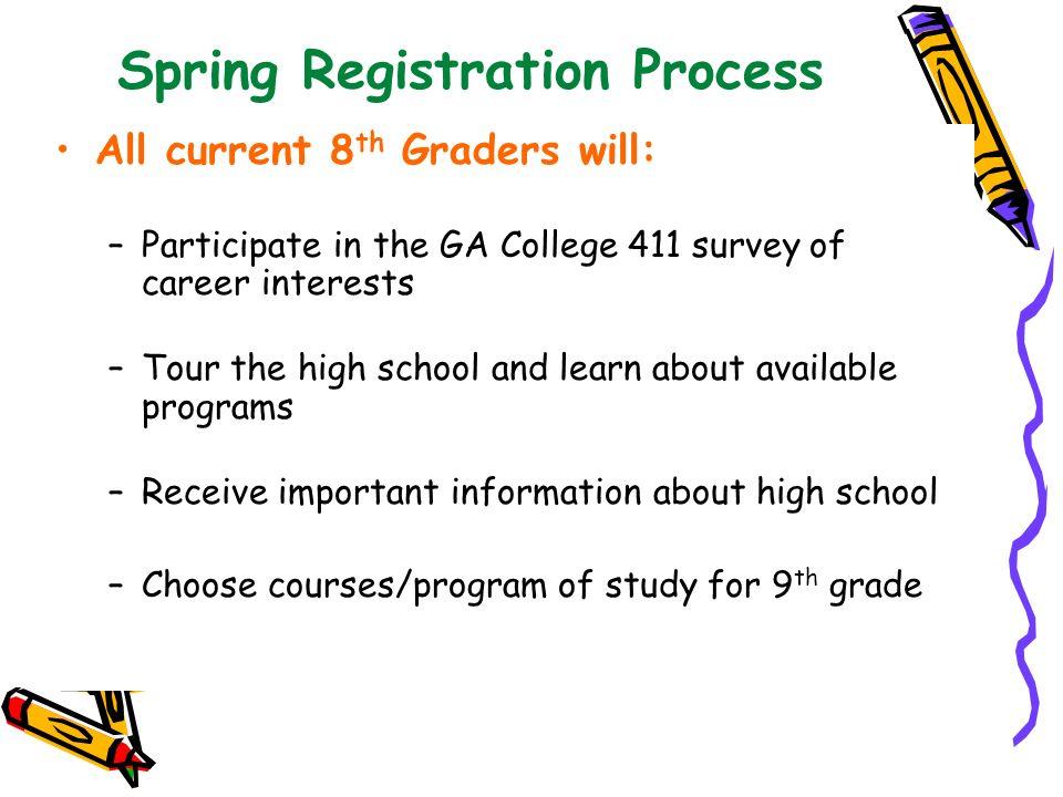 Spring Registration Process