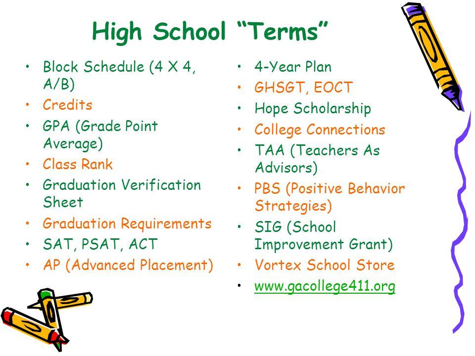 High School Terms Block Schedule (4 X 4, A/B) Credits