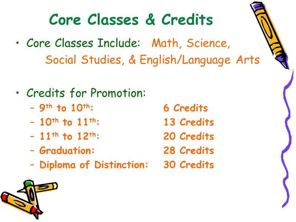 Core Classes & Credits Core Classes Include: Math, Science,