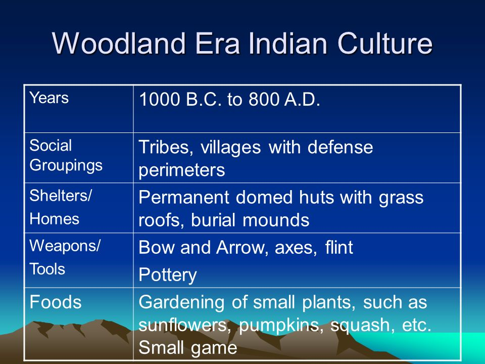 Woodland Era Indian Culture
