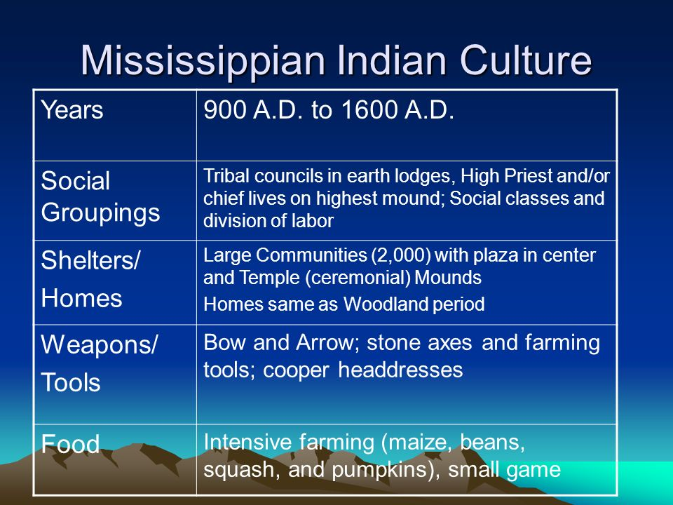 Mississippian Indian Culture