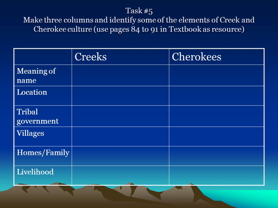 Task #5 Make three columns and identify some of the elements of Creek and Cherokee culture (use pages 84 to 91 in Textbook as resource)
