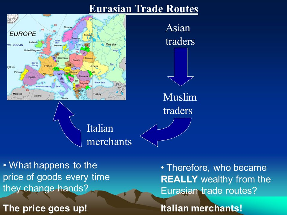 Eurasian Trade Routes Asian traders Muslim traders Italian merchants