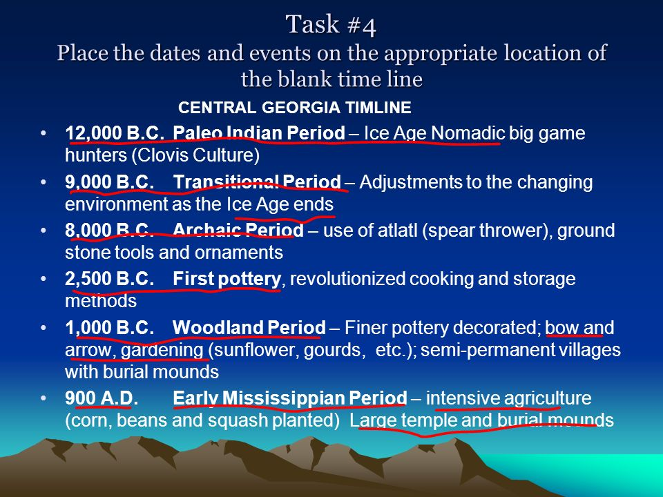 Task #4 Place the dates and events on the appropriate location of the blank time line
