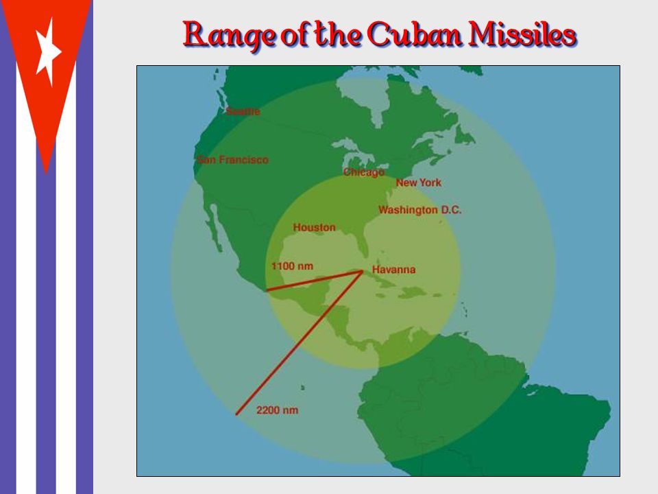 Range of the Cuban Missiles