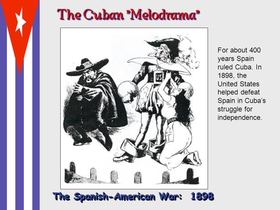 The Spanish-American War: 1898