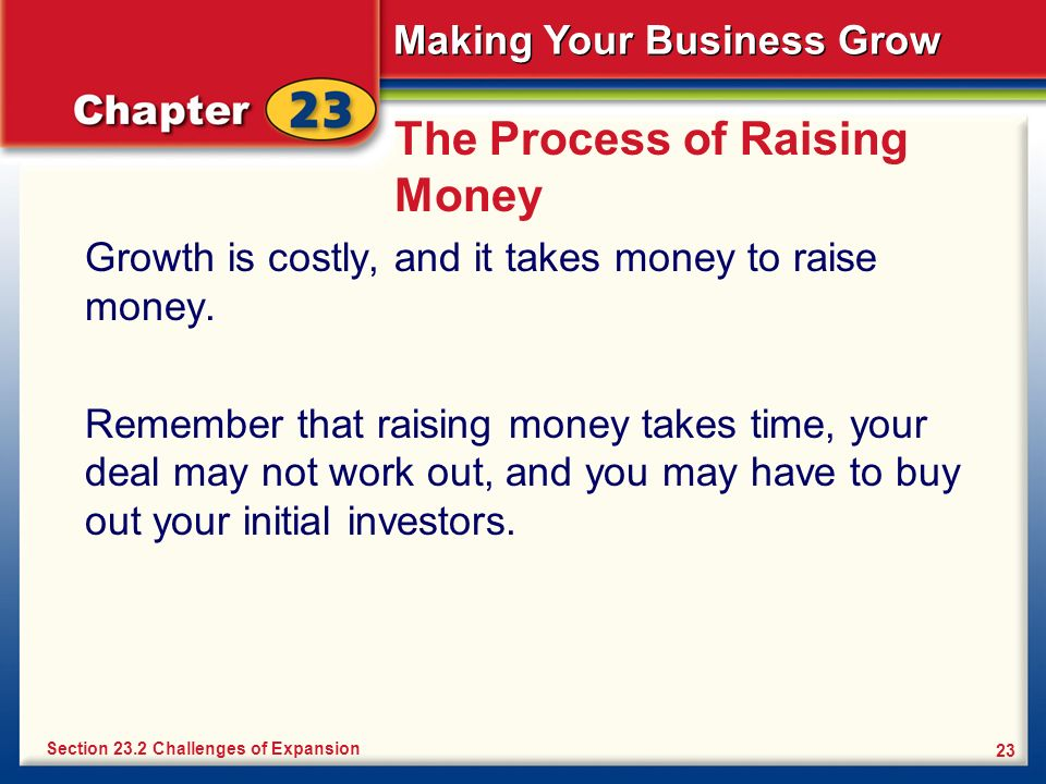 The Process of Raising Money