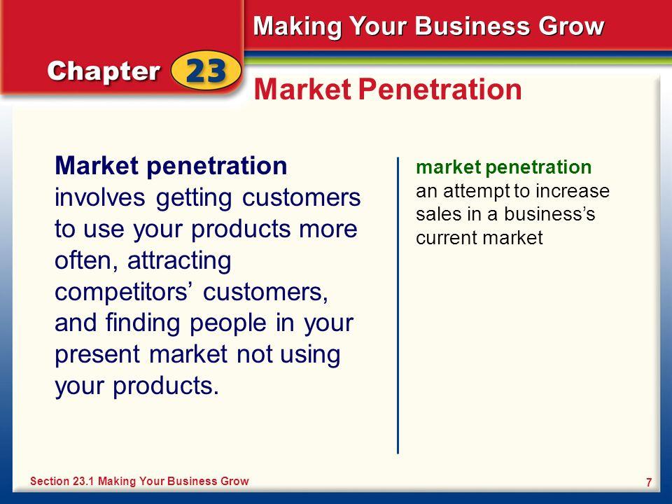 Market Penetration