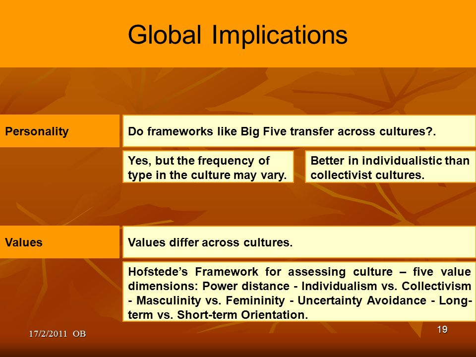 culture hofstede framework Many people are now turning to the work done by geert hofstede between 1967 and 1973 working for ibm at the time, the professor collected and analyzed data from more than 100,000 individuals in 50 countries to develop his cultural dimensions model collect and act on nps-powered customer feedback.