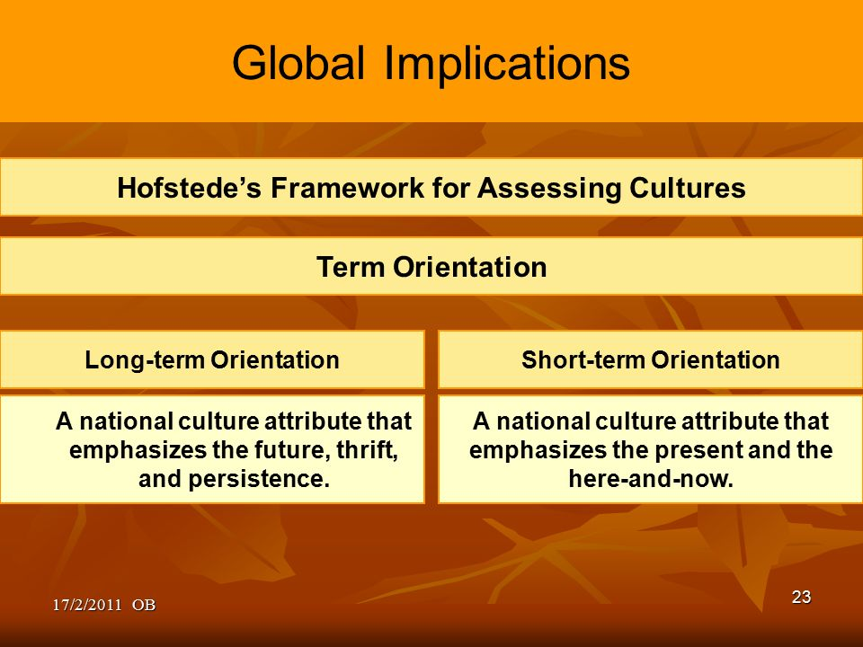 global orientation Posts about global orientation written by college of business, colorado state university.