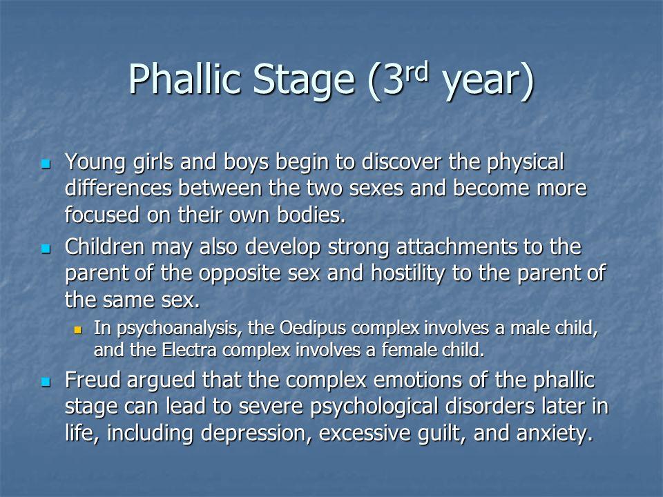 Phallic Stage (3rd year)