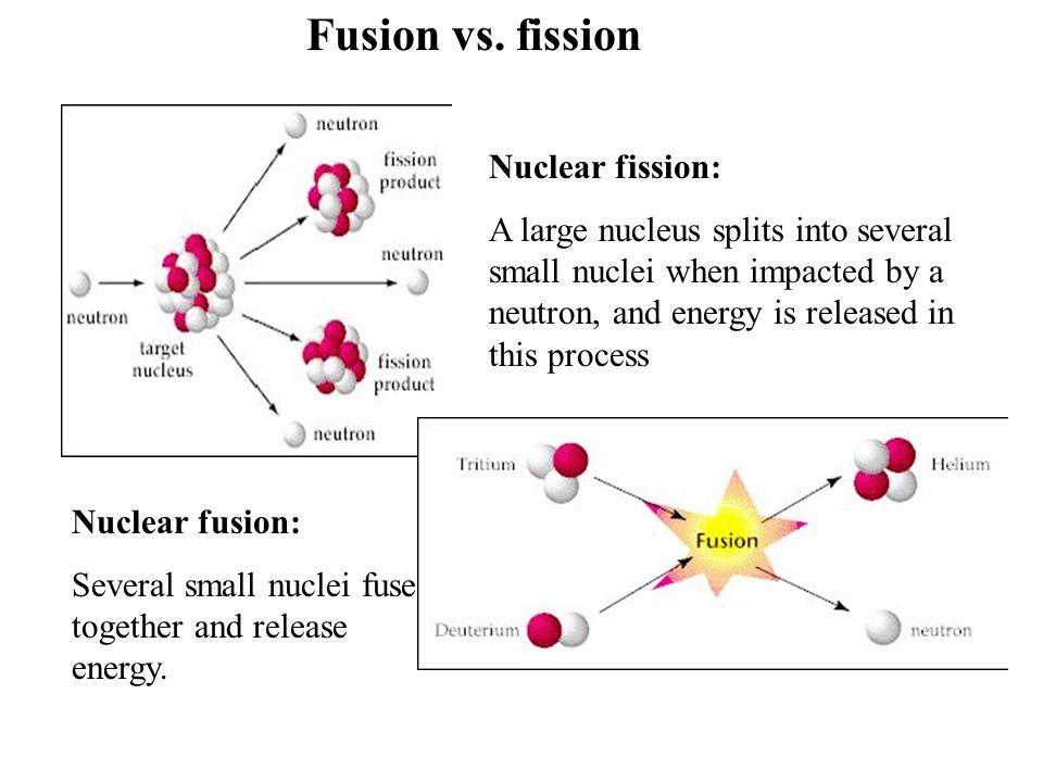 Fusion vs. fission Nuclear fission: