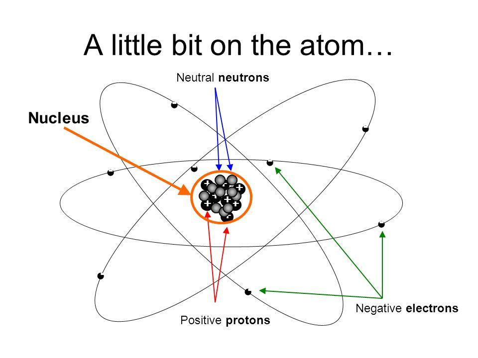 A little bit on the atom…