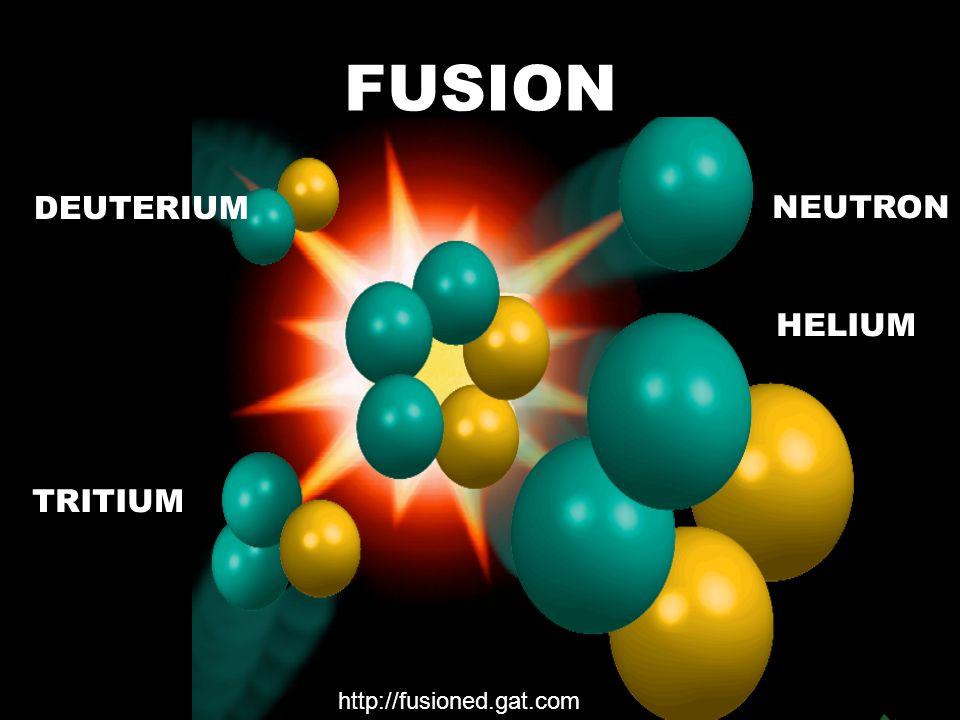 FUSION DEUTERIUM NEUTRON HELIUM TRITIUM http://fusioned.gat.com