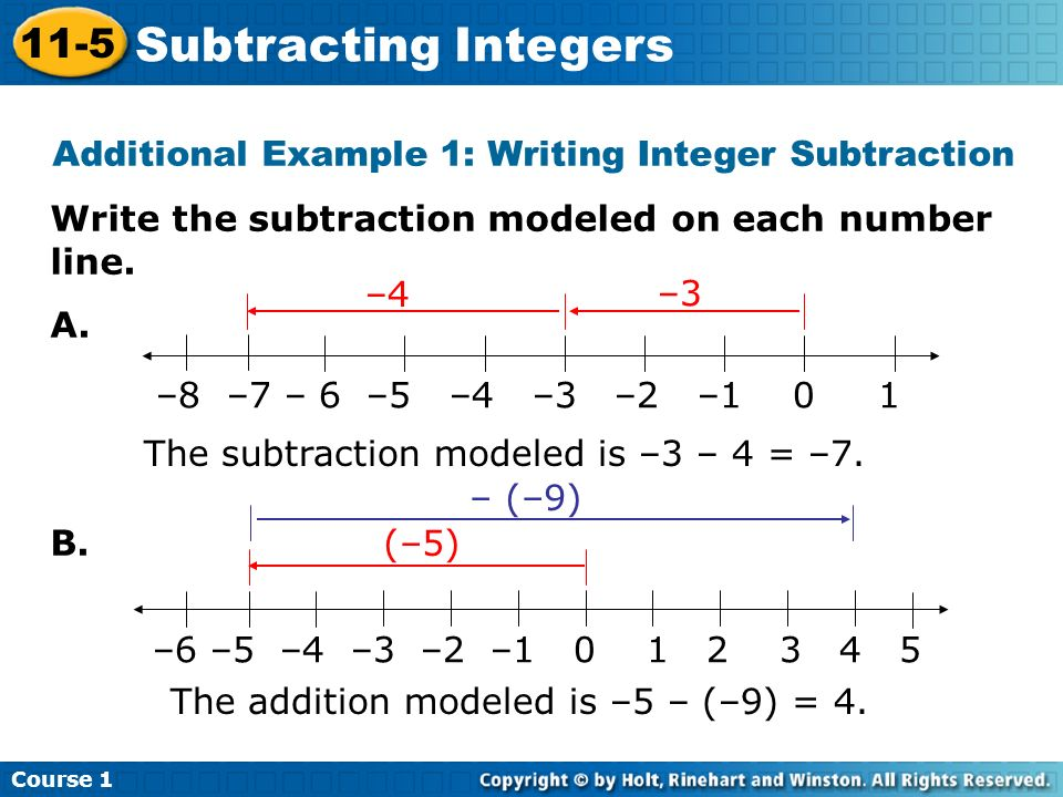 Additional Example 1: Writing Integer Subtraction