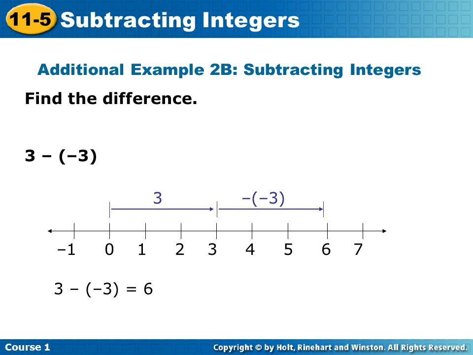 Additional Example 2B: Subtracting Integers