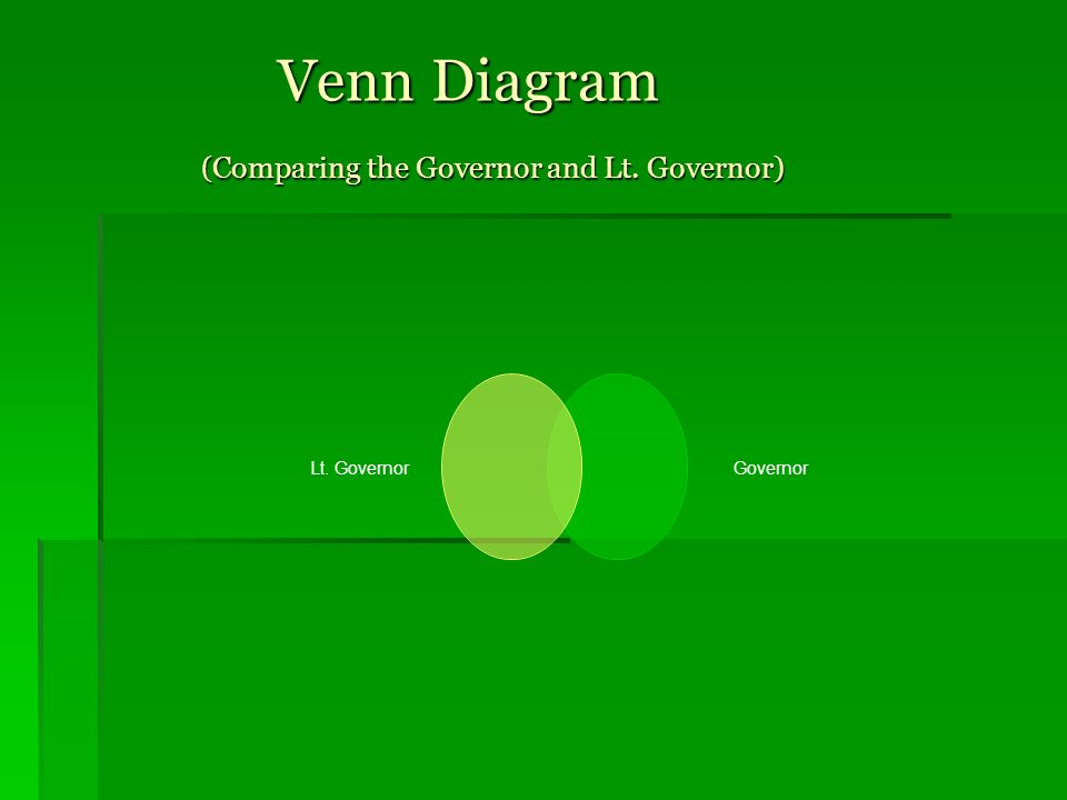 Venn Diagram (Comparing the Governor and Lt. Governor)