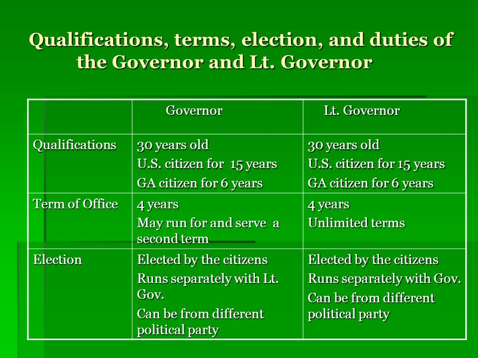 Qualifications, terms, election, and duties of. the Governor and Lt