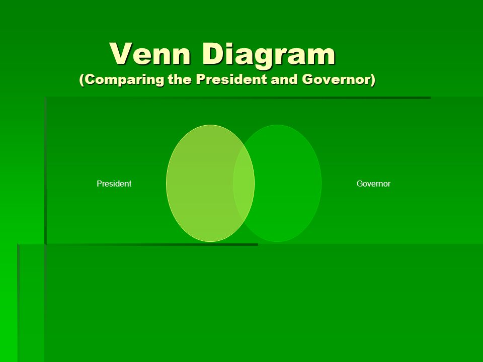 Venn Diagram (Comparing the President and Governor)