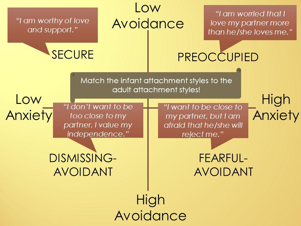 Dating fearful avoidant